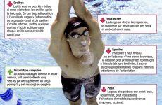 muscle natation