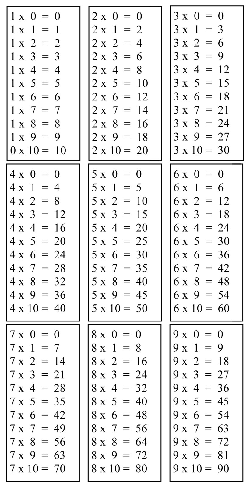 Comment apprendre les tables de multiplication facilement for La table de multiplication